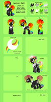Spectral Night's ultimate ref sheet by DragonGirl983