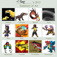 T-Reqs's 2012 Summary of Art Meme by T-Reqs