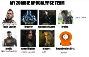 My Zombie Apocalypse Team by Gothalla123