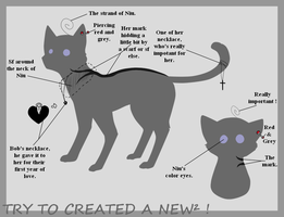 Try to created a New Niu ! - CONTEST (finish) by Niutellat
