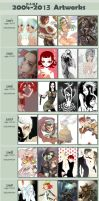 2004-2013 improvement meme by Angju