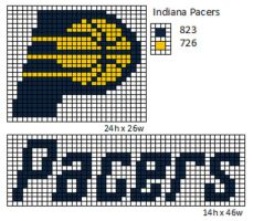 Indiana Pacers by cdbvulpix