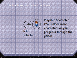Character Selection -BETA- by starfoxluver