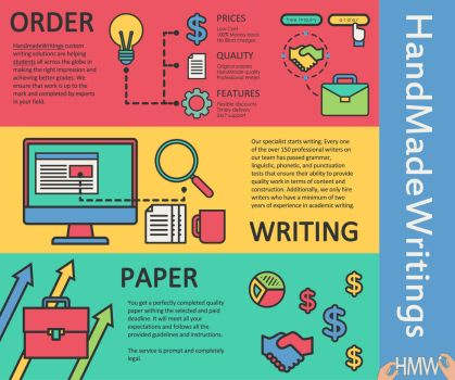 ORDER PAPER WRITING service from by handmadewritings
