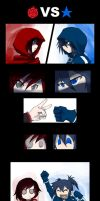 BRS vs RWBY comic by dan-heron