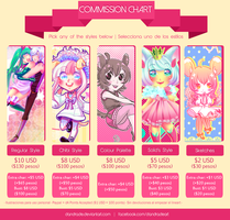 Commission Chart [Open] +New prices+ by Dandrade
