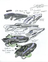 Grundona weapons concept 1 by WMDiscovery93
