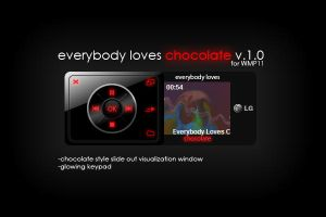 Everybody Loves Chocolate v1.1 by briman4031