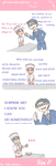 A Sweet chef confessions #02 by Neko-mirichan