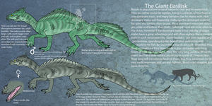 The Giant Basilisk species ref by Da-Lizzard