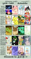 Improvement Meme (2010 - present) by Millenium-Lint