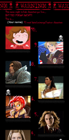 Your 10 Most Hated Characters by Alizarinna