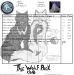TheWolfPack Contest Results by Ooupoutto