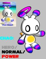 Finished Chao No. 7 by V1ciouzMizzAzn