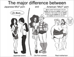 MILF comparison by JABcomix