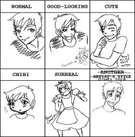 Style Meme from PIXIV by greengal14
