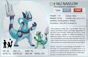 Frozencorundum 062 Naivlow by shinyscyther