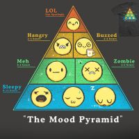 The Mood Pyramid - tee by InfinityWave