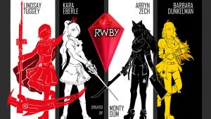 RWBY: Poster Contest Entry #1 by jipooki