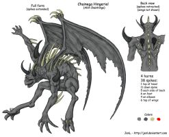 Chainhinge bio and ref by JenL