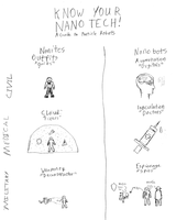 13 - KNOW YOUR NANOTECH by IrateResearchers
