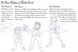 The Three Hobbits of Middle Earth by DarkLord105