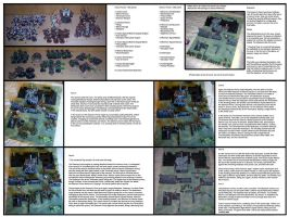 The Last Stand Battle Report by chaotea