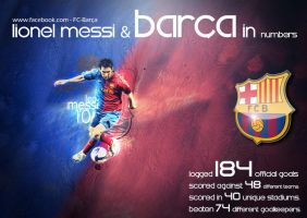 MeSSi by waelswid