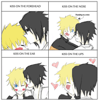Kiss Meme - Sasunaru by High-on-happiness