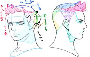 How to draw Piers hair by gigoro5656