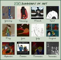 Sords 2010 summary of art by sordcooper2