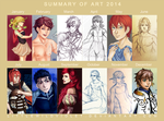 Summary of art 2105 by littleWildviolet