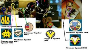 Power Rangers Dino Thunder Sentai Symbols Familiar by OmegaRider99