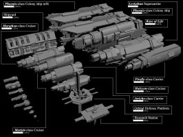 UNSC Comparison chart by chakotay02