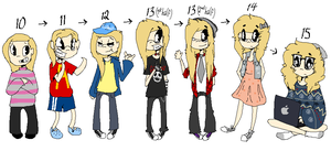 5 Years Timeline by Oashi