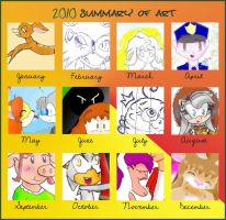 2010 Summary of Art by Biusx