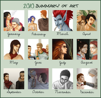 Summary of Art 2010 by BlastedKing