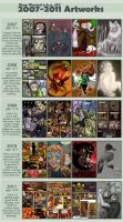Jaz Improvement Meme 2007-2011 by King-Wasted