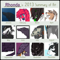 Summary2013 by adnohrr
