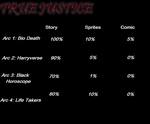 True Justice Progress by Tarta-Face