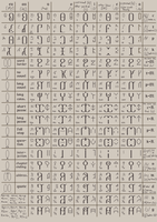 Lethusian Syllabary by juhhmi
