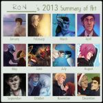 2013 Art Summary by kaalashnikov