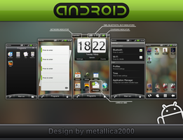 Android S60 5th - English by metallica2000