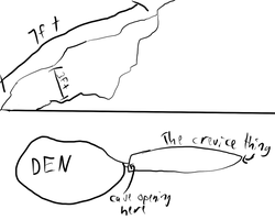 Den/Cave/Crevice Thing by leafclan99