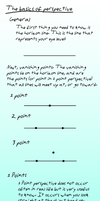 A Tutorial on Basic Perspective by WolfDeityProductions