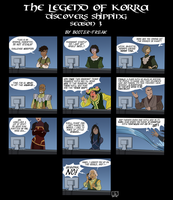Avatar: LOK Discovers Shipping Season 3 by Booter-Freak
