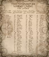 Steampunk Name Game for Ladies by Akili-Amethyst