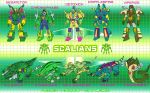 Robo-Synergy - Scalians by JP-V