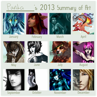 Art Summary by Berserk-Cyborg-Panda