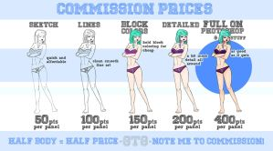 Commission Prices (as of 12/7/14) by Grumpy-TG